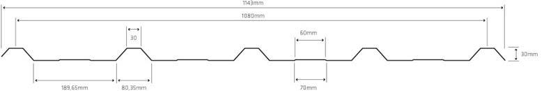Lineve - Desenho Técnico - Policarbonatos - 5 OndasLineve