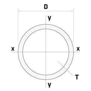 Lineve - Material Siderurgico - Tubo Zincado - Tubo Circular_1