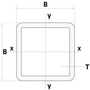 Lineve - Material Siderurgico - Tubo Zincado - TuboQuadrado_1
