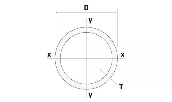 Lineve - Material - Siderurgico - Tubo de Ferro - Tubo Circular_1
